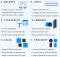 11 mẹo thiết kế đơn giản để tăng chất lượng hình ảnh trên mạng xã hội (Phần 1)