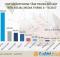 """Top những smartphone """"nổi như cồn"""" trên mạng xã hội từ tháng 6 – 8/2017"""