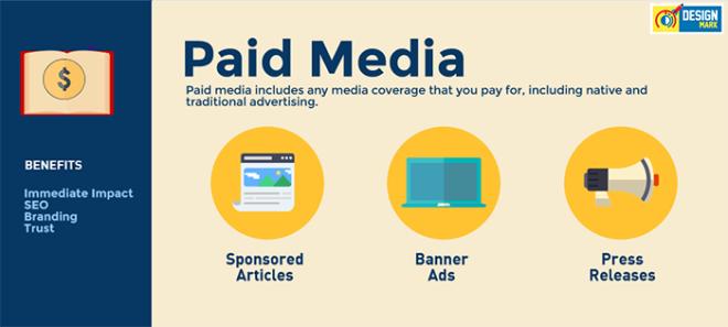 paid media kênh digital marketing