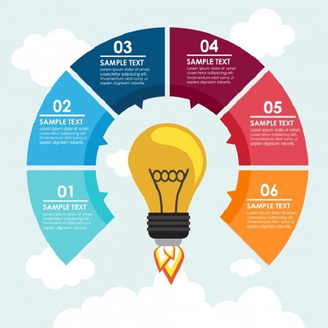 Top những dạng Visual Content sẽ giúp làm Marketing hiệu quả