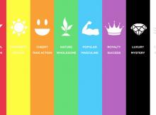 Màu sắc post nào kích thích tương tác trên Instagram?
