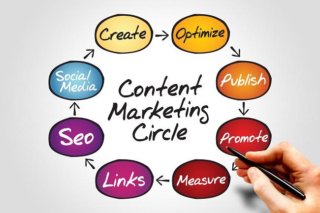 Tránh những điều này khi làm Content Marketing nếu không muốn mọi nỗ lực thành công cốc