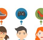 Làm thế nào để tối ưu hóa cá nhân hóa trong marketing 2019