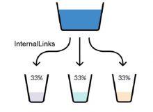 6 cách đặt link nội bộ giúp website lọt top Google