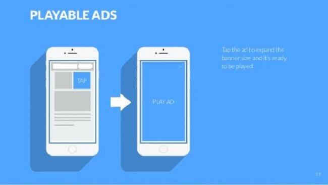Playable Ads là gì?