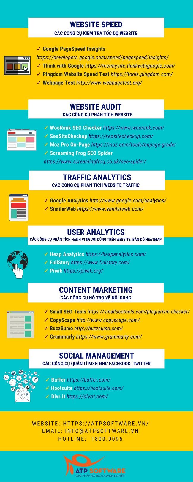 Trọn bộ công cụ hỗ trợ Marketing dành cho dân Digital, SEO, MMO